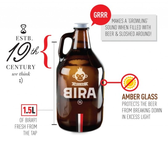 growlerimg01-1024x887